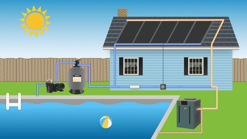 solar pool heating procedure